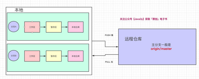 JavaScript中文网是一家以JavaScript资源分享为主的专业网站