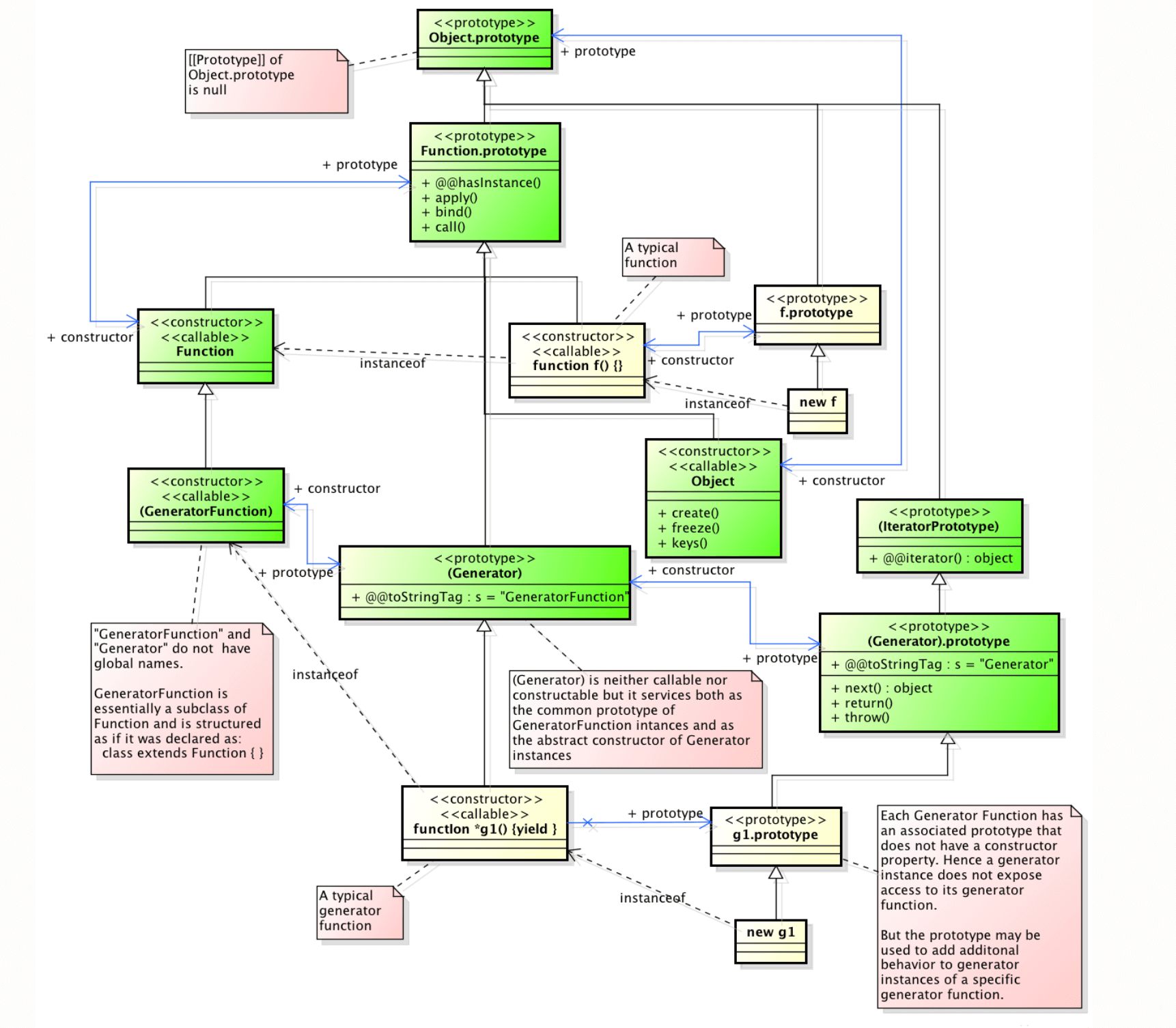 regenerator,JS中文网 – 前端进阶资源分享 www.javascriptc.com