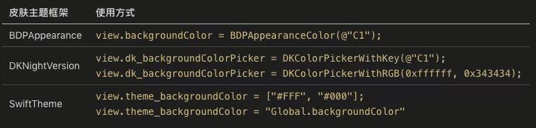 iOS暗黑模式适配的完美解决方案