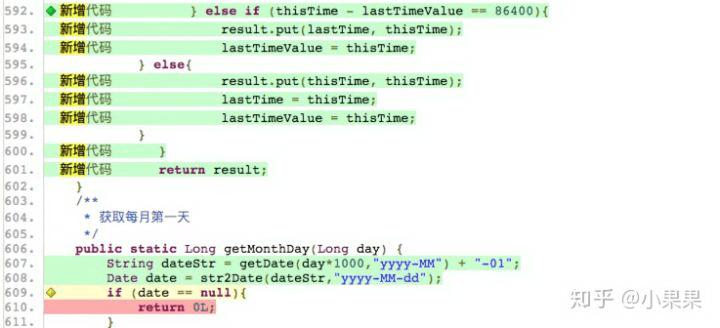 Timon 覆盖率工具在知乎测试实践中的应用