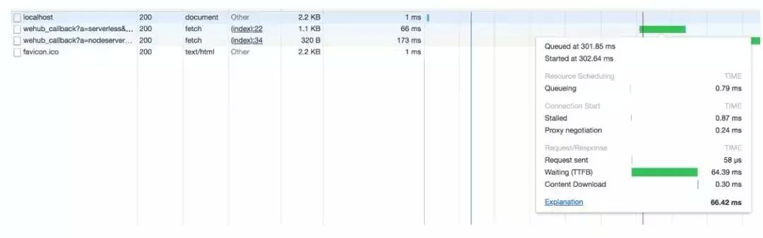 前端学Serverless系列--性能调优