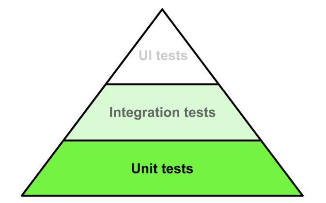 刚开始接触前端测试?那就从金字塔顶端开始吧!