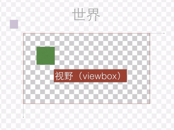 Js中文网 · 前端进阶资源教程 www.javascriptc.com