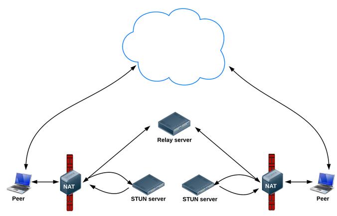 JS中文网 - 前端进阶资源分享