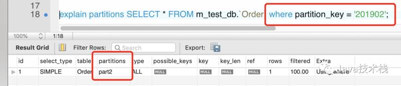 一文带你搞懂 MySQL 中的分区!