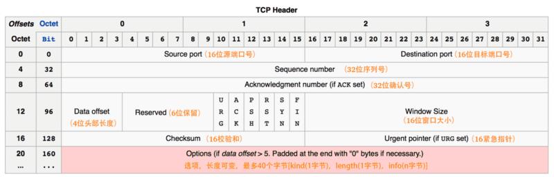 TCPHeader.png