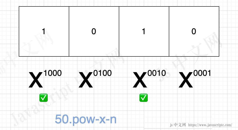 LeetCode 050. Pow(x, n)