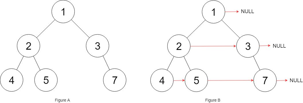 LeetCode 117. 填充每个节点的下一个右侧节点指针 II